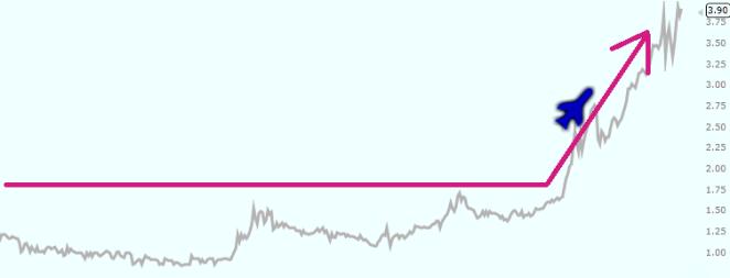 chart-1d